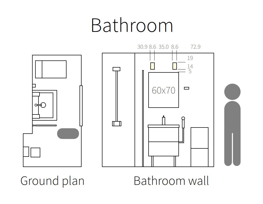 Renovation planning with qt quick bathroom blueprint left right malvernweather Choice Image